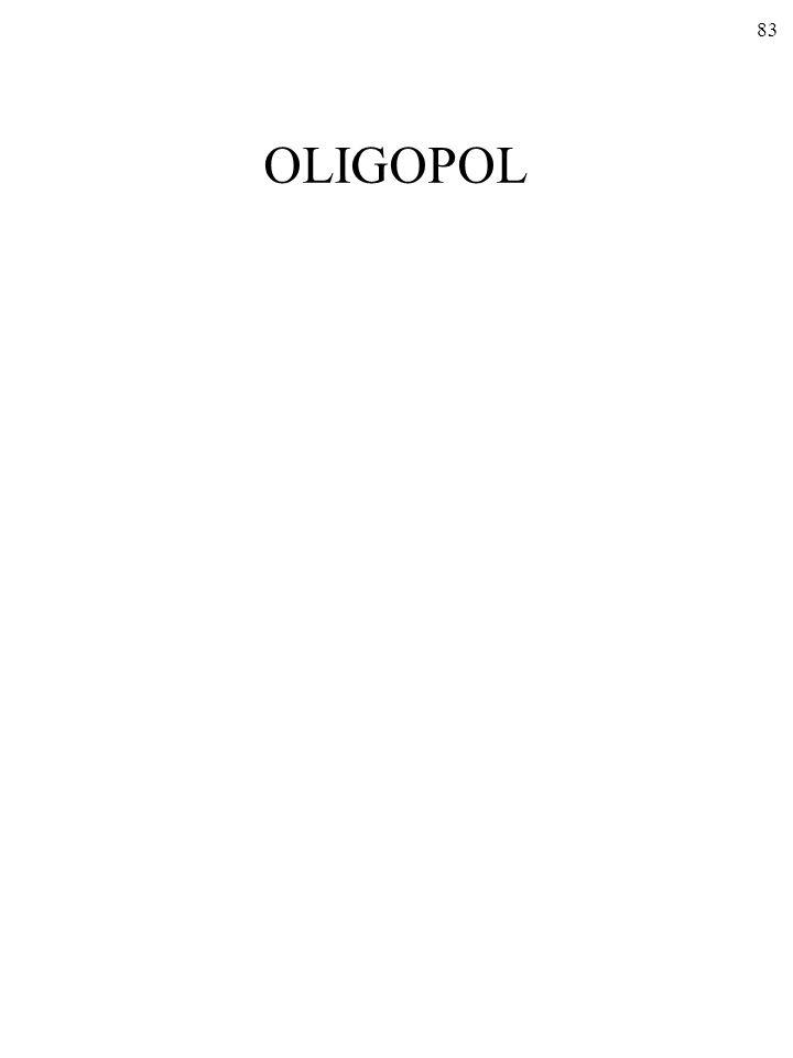 83 OLIGOPOL