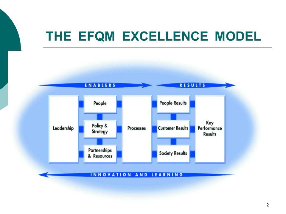 2 THE EFQM EXCELLENCE MODEL