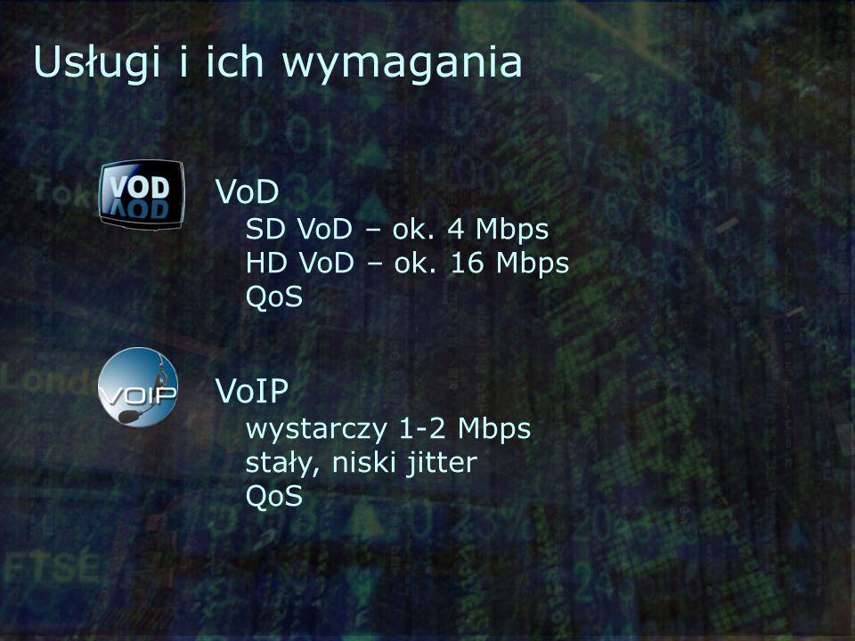 Usługi i ich wymagania VoD SD VoD – ok. 4 Mbps HD VoD – ok.