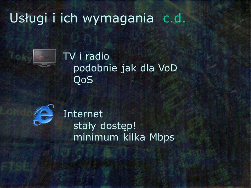 Usługi i ich wymagania c.d. TV i radio podobnie jak dla VoD QoS Internet stały dostęp.