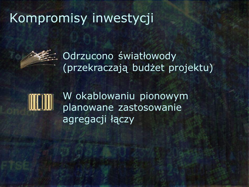 Kompromisy inwestycji Odrzucono światłowody (przekraczają budżet projektu) W okablowaniu pionowym planowane zastosowanie agregacji łączy