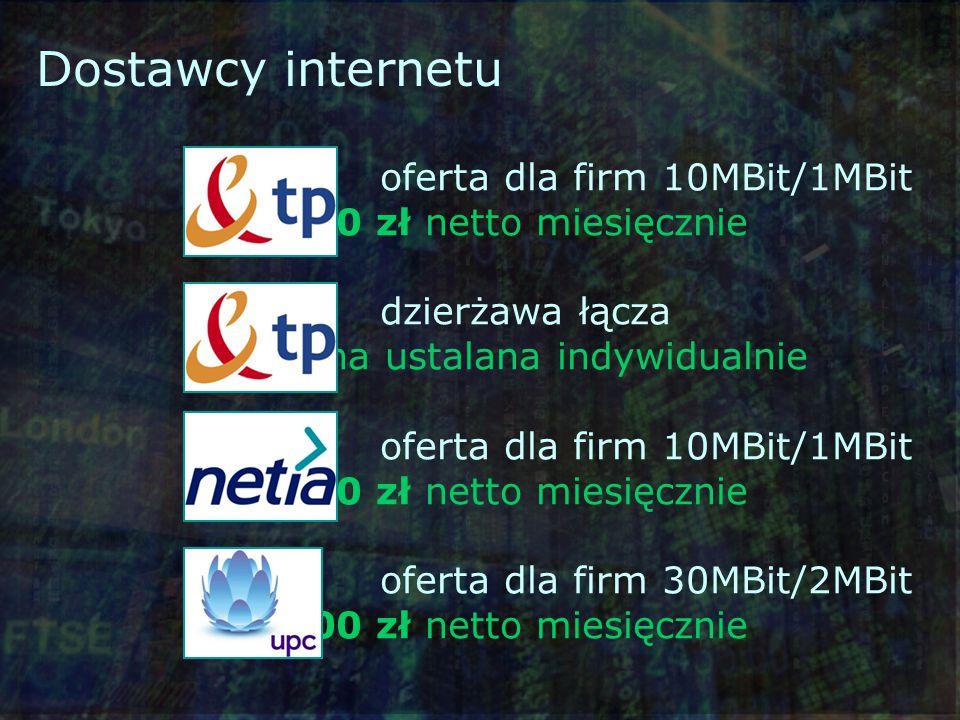 Dostawcy internetu TPSAoferta dla firm 10MBit/1MBit 600 zł netto miesięcznie TPSAdzierżawa łącza cena ustalana indywidualnie NETIAoferta dla firm 10MBit/1MBit 300 zł netto miesięcznie UPC oferta dla firm 30MBit/2MBit 300 zł netto miesięcznie