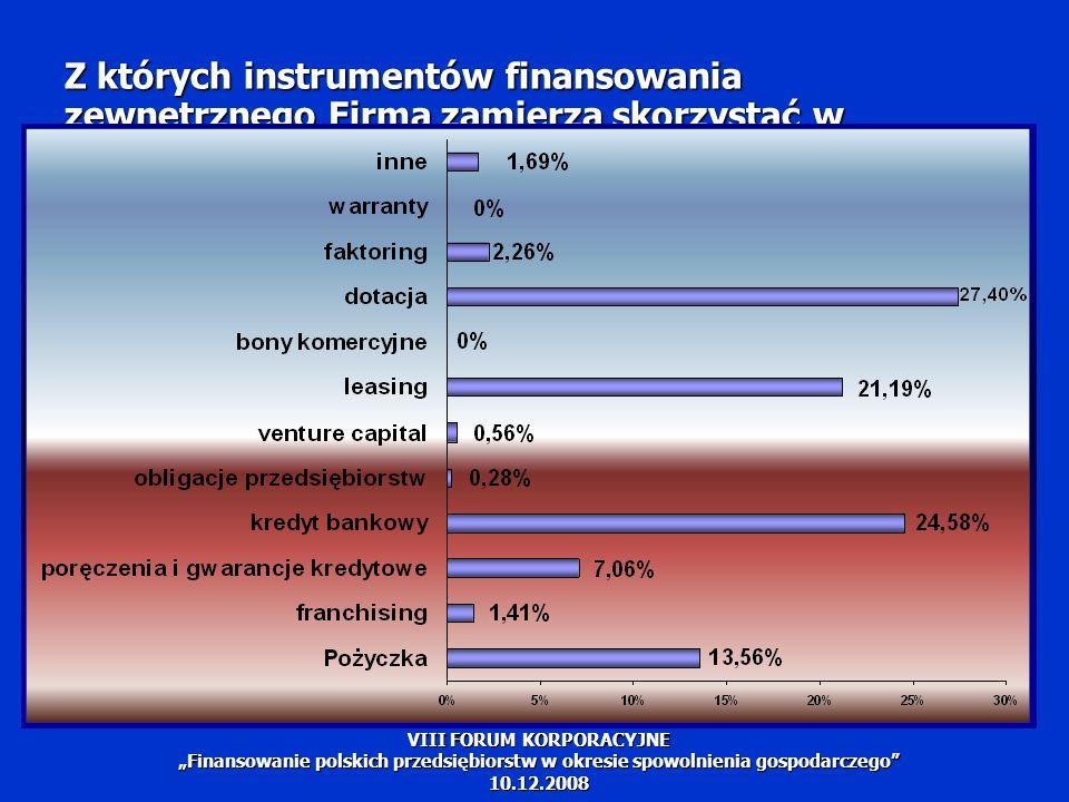 """Z których instrumentów finansowania zewnętrznego Firma zamierza skorzystać w przyszłości Barbara Bartkowiak VIII FORUM KORPORACYJNE """"Finansowanie polskich przedsiębiorstw w okresie spowolnienia gospodarczego 10.12.2008"""