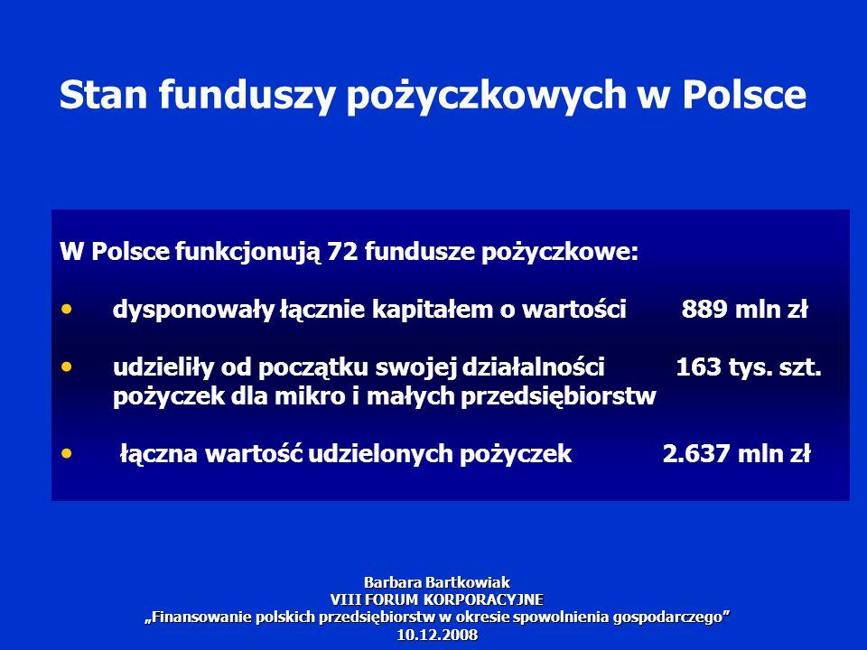 Stan funduszy pożyczkowych w Polsce W Polsce funkcjonują 72 fundusze pożyczkowe: dysponowały łącznie kapitałem o wartości 889 mln zł udzieliły od początku swojej działalności 163 tys.