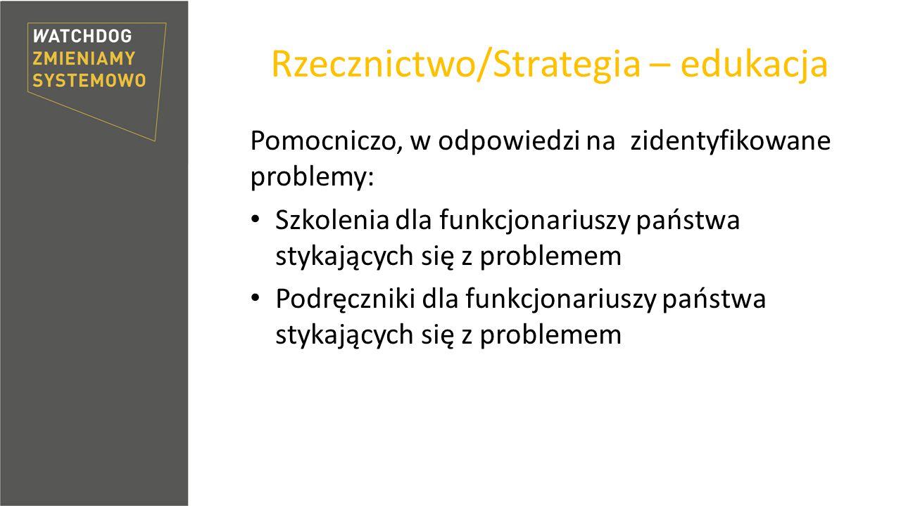 Rzecznictwo/Strategia – edukacja Pomocniczo, w odpowiedzi na zidentyfikowane problemy: Szkolenia dla funkcjonariuszy państwa stykających się z problemem Podręczniki dla funkcjonariuszy państwa stykających się z problemem