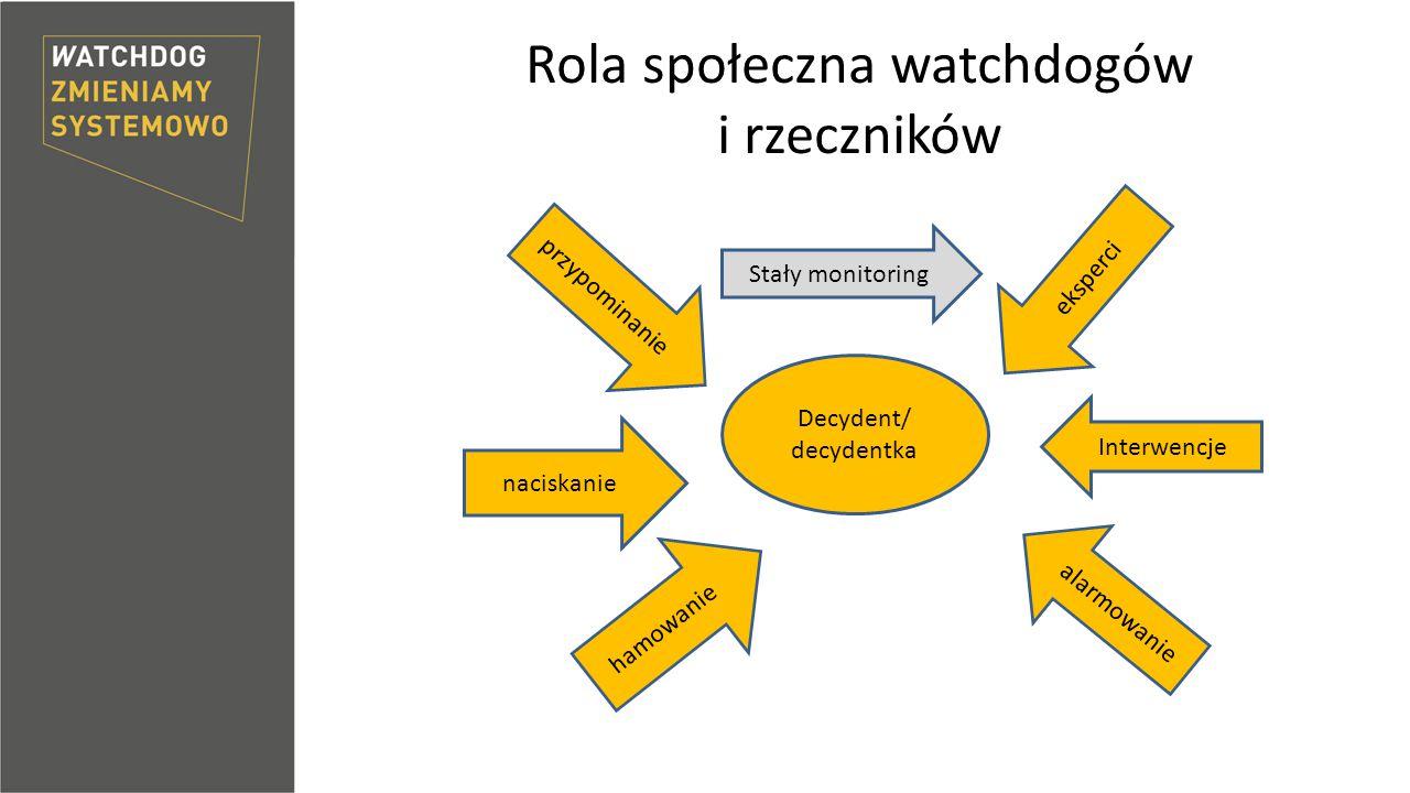 Rola społeczna watchdogów i rzeczników Decydent/ decydentka Interwencje eksperci Stały monitoring hamowanie naciskanie alarmowanie przypominanie