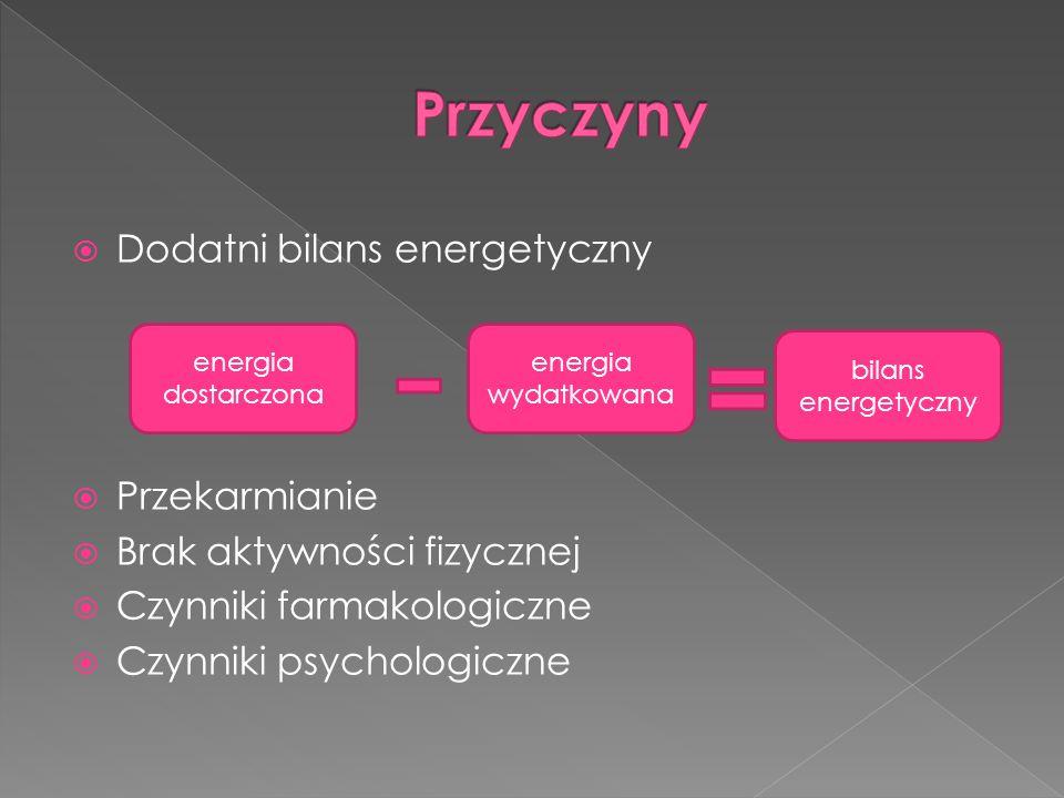  Dodatni bilans energetyczny  Przekarmianie  Brak aktywności fizycznej  Czynniki farmakologiczne  Czynniki psychologiczne energia dostarczona ene