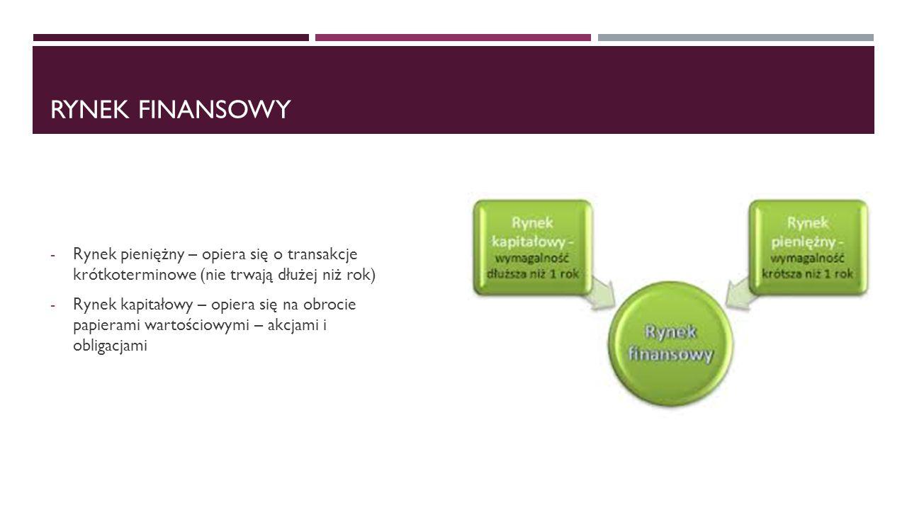 RYNEK FINANSOWY - Rynek pieniężny – opiera się o transakcje krótkoterminowe (nie trwają dłużej niż rok) - Rynek kapitałowy – opiera się na obrocie pap