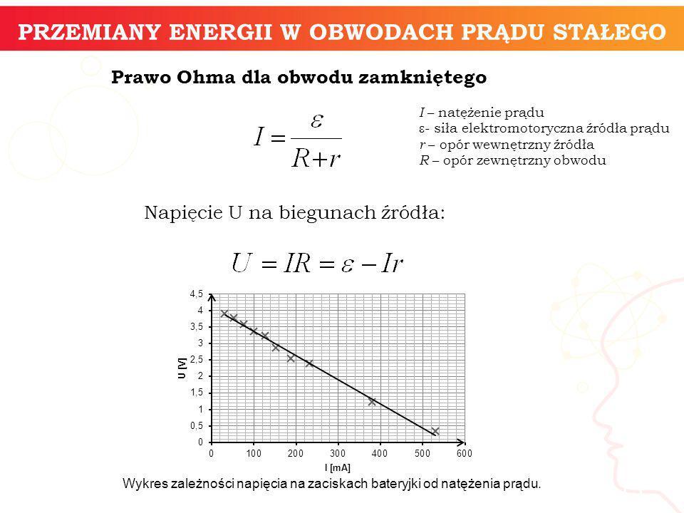 informatyka + 15 Prawo Ohma dla obwodu zamkniętego Wykres zależności napięcia na zaciskach bateryjki od natężenia prądu. PRZEMIANY ENERGII W OBWODACH