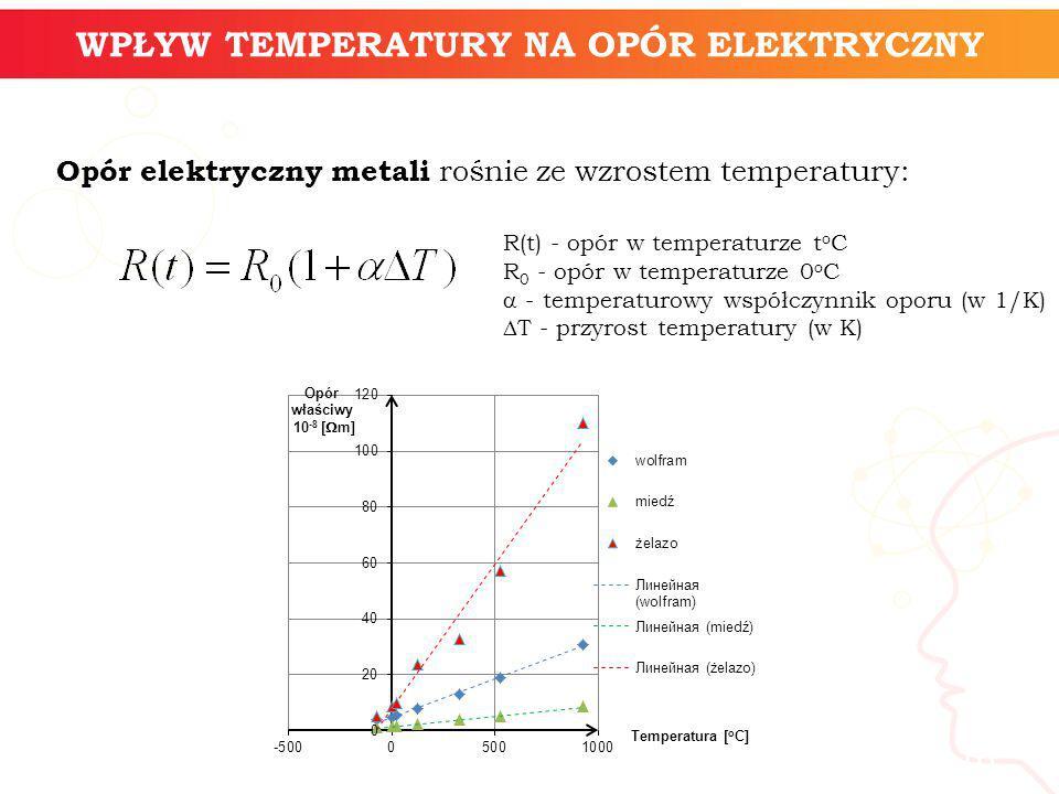 informatyka + 16 WPŁYW TEMPERATURY NA OPÓR ELEKTRYCZNY Opór elektryczny metali rośnie ze wzrostem temperatury: R(t) - opór w temperaturze t o C R 0 -