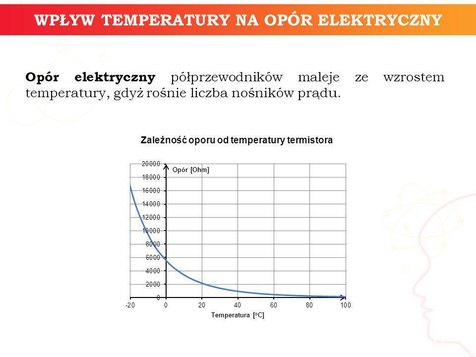 informatyka + 17 WPŁYW TEMPERATURY NA OPÓR ELEKTRYCZNY Opór elektryczny półprzewodników maleje ze wzrostem temperatury, gdyż rośnie liczba nośników pr