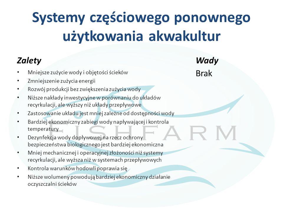 Systemy częściowego ponownego użytkowania akwakultur ZaletyWady Brak Mniejsze zużycie wody i objętości ścieków Zmniejszenie zużycia energii Rozwój produkcji bez zwiększenia zużycia wody Niższe nakłady inwestycyjne w porównaniu do układów recyrkulacji, ale wyższy niż układy przepływowe Zastosowanie układu jest mniej zależne od dostępności wody Bardziej ekonomiczny zabiegi wody napływającej i kontrola temperatury Dezynfekcja wody dopływowej na rzecz ochrony bezpieczeństwa biologicznego jest bardziej ekonomiczna Mniej mechanicznej i operacyjnej złożoności niż systemy recyrkulacji, ale wyższa niż w systemach przepływowych Kontrola warunków hodowli poprawia się Niższe wolumeny powodują bardziej ekonomiczny działanie oczyszczalni ścieków