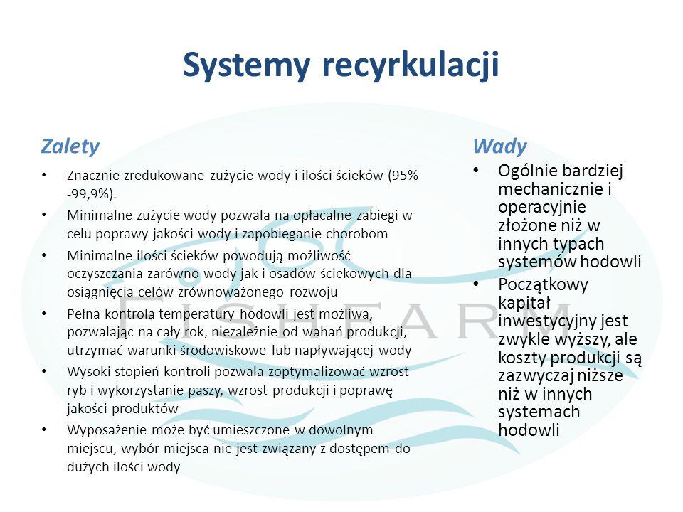 Systemy recyrkulacji ZaletyWady Ogólnie bardziej mechanicznie i operacyjnie złożone niż w innych typach systemów hodowli Początkowy kapitał inwestycyjny jest zwykle wyższy, ale koszty produkcji są zazwyczaj niższe niż w innych systemach hodowli Znacznie zredukowane zużycie wody i ilości ścieków (95% -99,9%).