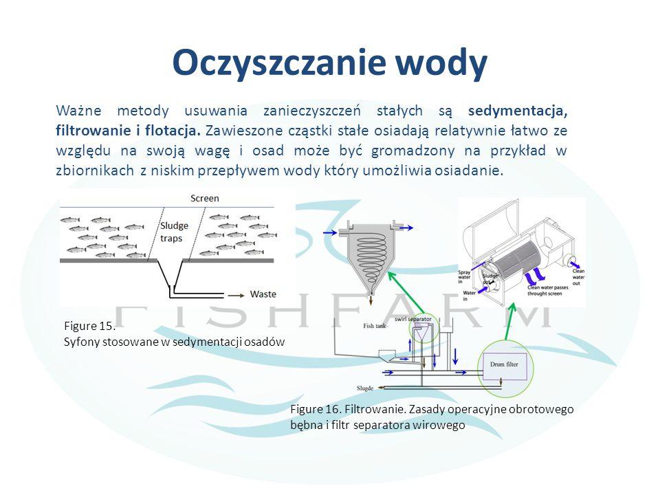 Oczyszczanie wody Ważne metody usuwania zanieczyszczeń stałych są sedymentacja, filtrowanie i flotacja.