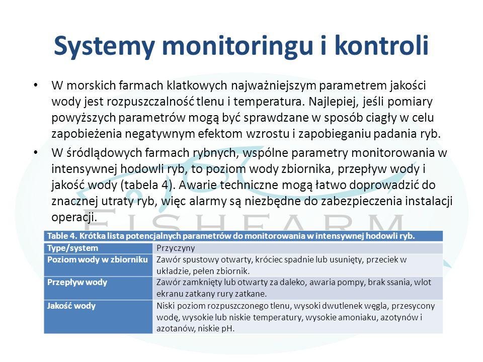 Systemy monitoringu i kontroli W morskich farmach klatkowych najważniejszym parametrem jakości wody jest rozpuszczalność tlenu i temperatura.