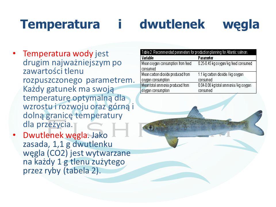 Temperatura i dwutlenek węgla Temperatura wody jest drugim najważniejszym po zawartości tlenu rozpuszczonego parametrem.