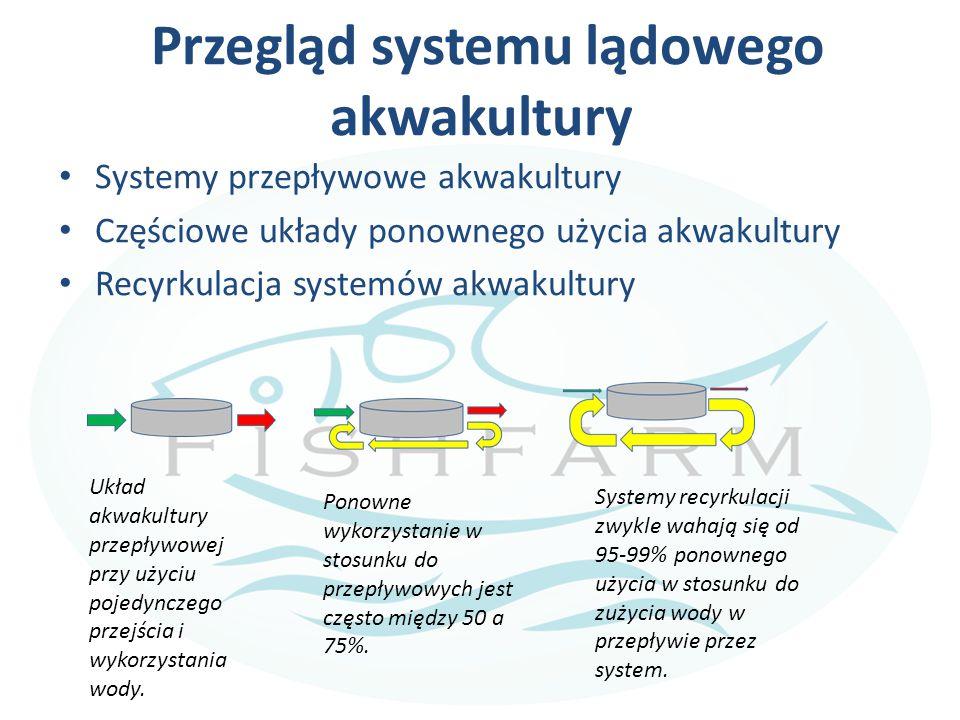 Układy przepływowe akwakultury ZaletyWady Zastosowanie układu jest limitowane dostępnością wody Wymaga wysokich prędkości przepływu wody o wysokiej jakości o odpowiedniej temperaturze Temperatura zależy od warunków wejściowych wody Regulacja temperatury i jakości wody jest trudne i zazwyczaj kosztuje dużo Urządzenia są podatne na choroby przenoszone przez wlot wody a dezynfekcja wody wlotowej jest kosztowna Produkuje duże ilości rozcieńczonych ścieków, które mogą być trudne i kosztowne w oczyszczaniu Hodowle są stosunkowo proste i łatwe w obsłudze Zazwyczaj niższe nakłady inwestycyjne w porównaniu do bardziej zaawansowanych systemów hodowli