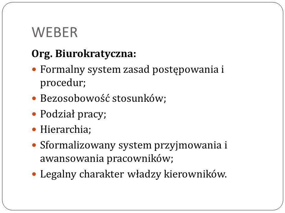 WEBER Org. Biurokratyczna: Formalny system zasad postępowania i procedur; Bezosobowość stosunków; Podział pracy; Hierarchia; Sformalizowany system prz