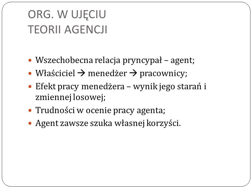 ORG. W UJĘCIU TEORII AGENCJI Wszechobecna relacja pryncypał – agent; Właściciel  menedżer  pracownicy; Efekt pracy menedżera – wynik jego starań i z