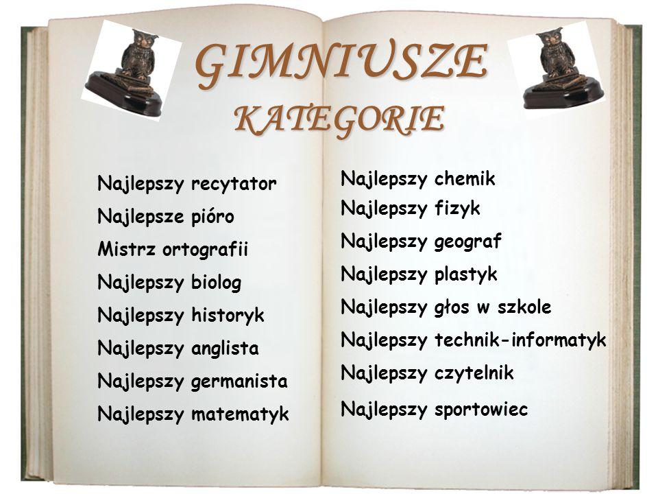 GIMNIUSZE KATEGORIE Najlepszy recytator Najlepsze pióro Mistrz ortografii Najlepszy biolog Najlepszy historyk Najlepszy anglista Najlepszy germanista