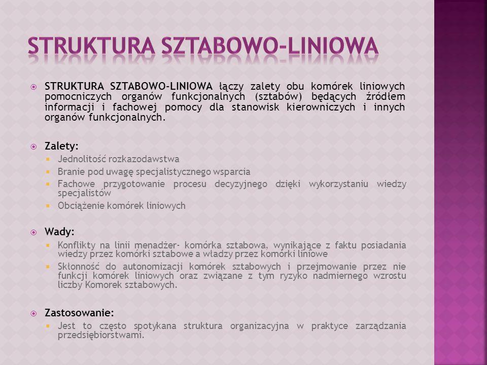  STRUKTURA SZTABOWO-LINIOWA łączy zalety obu komórek liniowych pomocniczych organów funkcjonalnych (sztabów) będących źródłem informacji i fachowej pomocy dla stanowisk kierowniczych i innych organów funkcjonalnych.