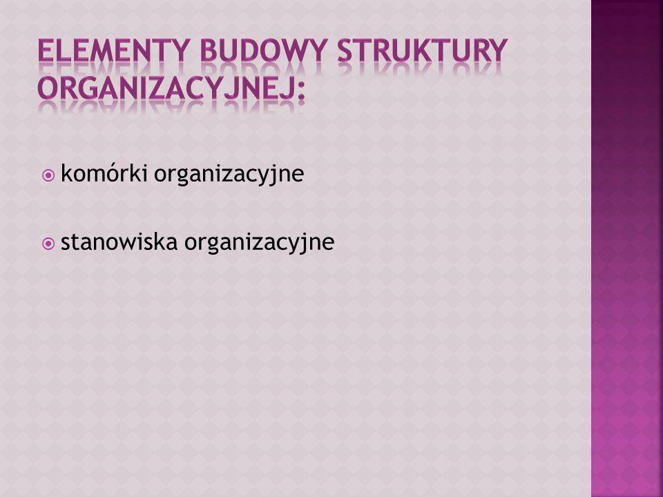  komórki organizacyjne  stanowiska organizacyjne