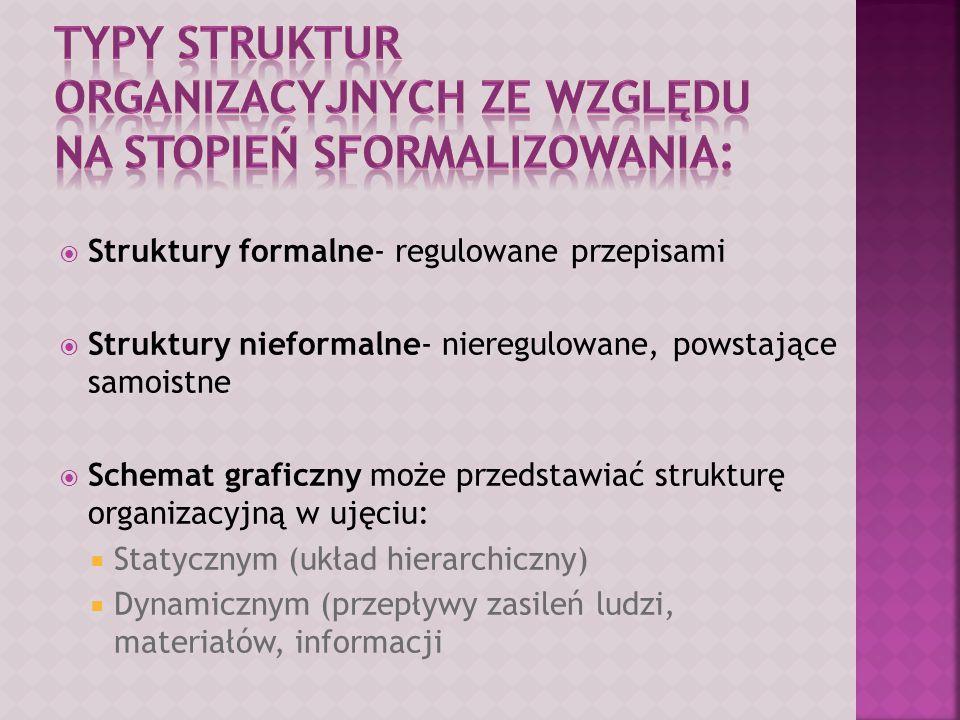  Struktury formalne- regulowane przepisami  Struktury nieformalne- nieregulowane, powstające samoistne  Schemat graficzny może przedstawiać strukturę organizacyjną w ujęciu:  Statycznym (układ hierarchiczny)  Dynamicznym (przepływy zasileń ludzi, materiałów, informacji