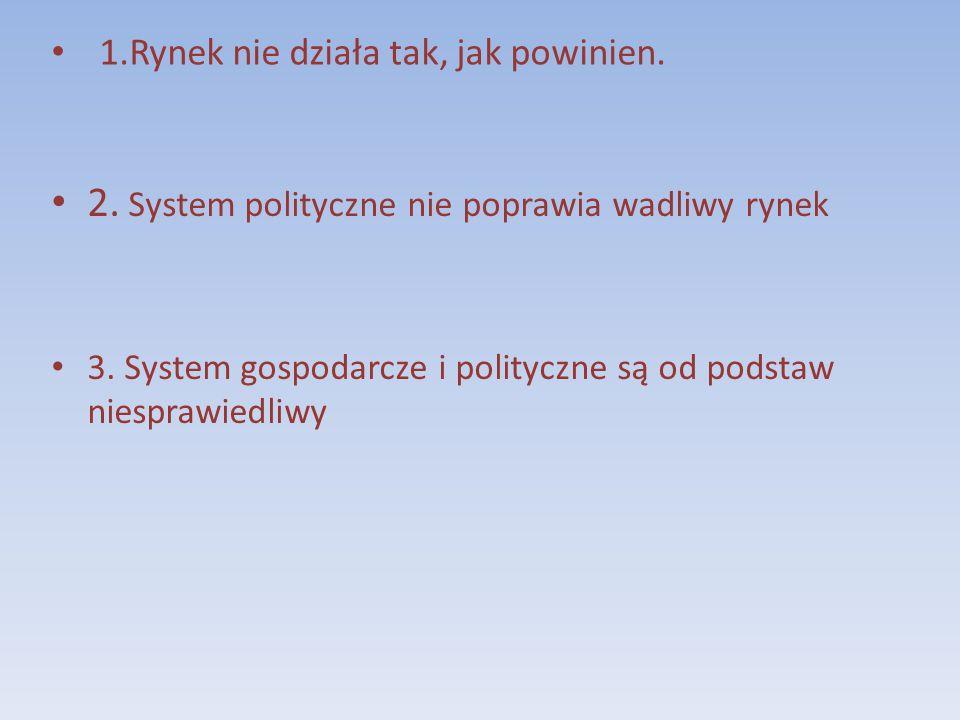 1.Rynek nie działa tak, jak powinien.2. System polityczne nie poprawia wadliwy rynek 3.