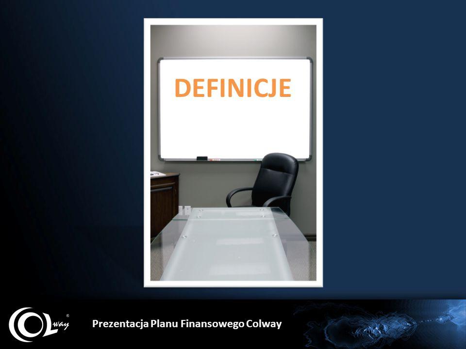 Prezentacja Planu Finansowego Colway DEFINICJE
