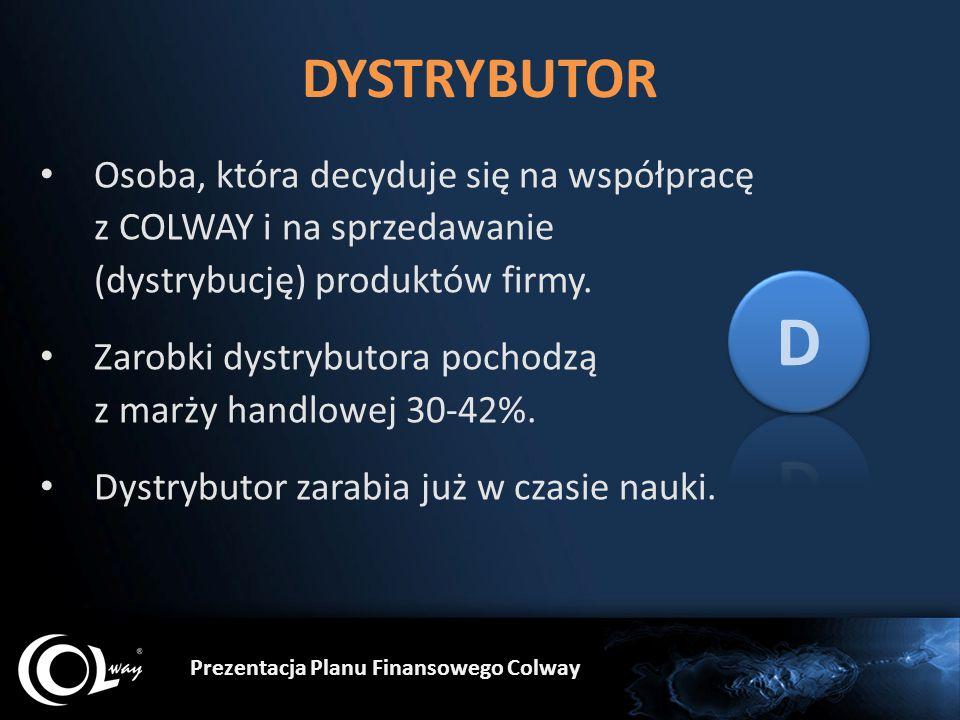 Prezentacja Planu Finansowego Colway DYSTRYBUTOR Osoba, która decyduje się na współpracę z COLWAY i na sprzedawanie (dystrybucję) produktów firmy. Zar