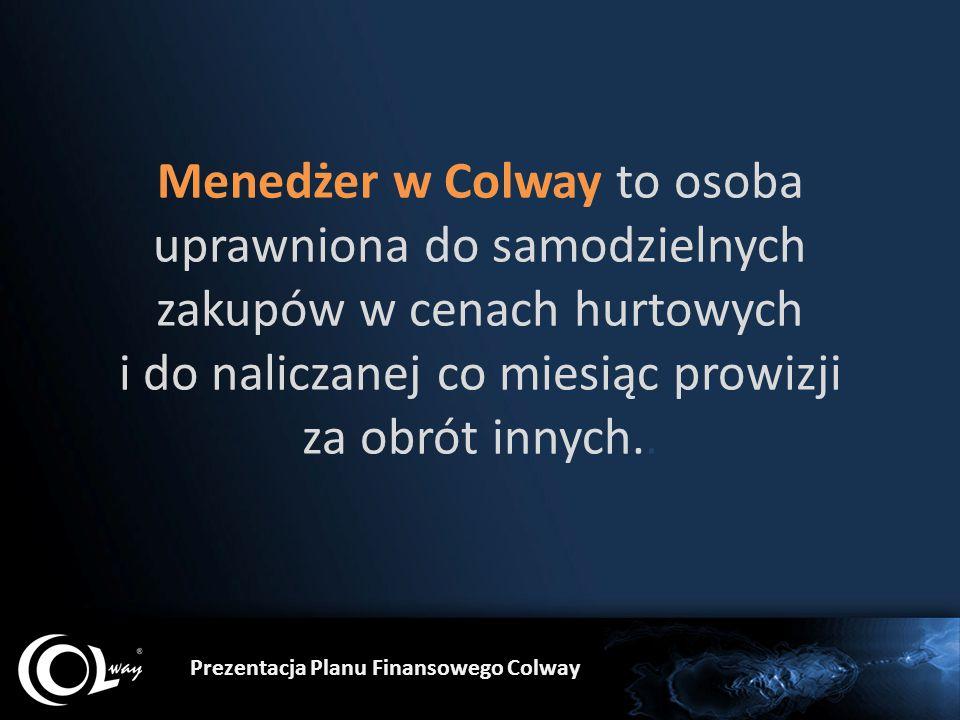 Prezentacja Planu Finansowego Colway Menedżer w Colway to osoba uprawniona do samodzielnych zakupów w cenach hurtowych i do naliczanej co miesiąc prow
