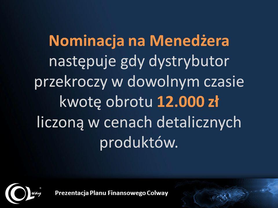 Nominacja na Menedżera następuje gdy dystrybutor przekroczy w dowolnym czasie kwotę obrotu 12.000 zł liczoną w cenach detalicznych produktów. Prezenta