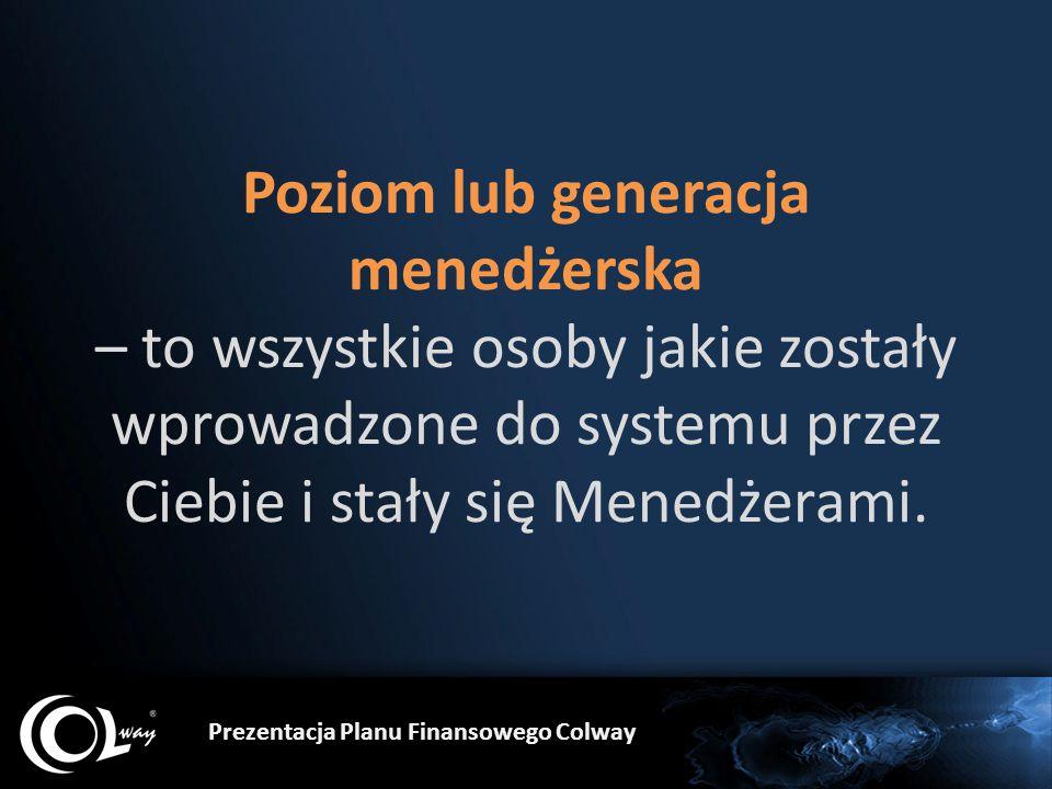 Poziom lub generacja menedżerska – to wszystkie osoby jakie zostały wprowadzone do systemu przez Ciebie i stały się Menedżerami.