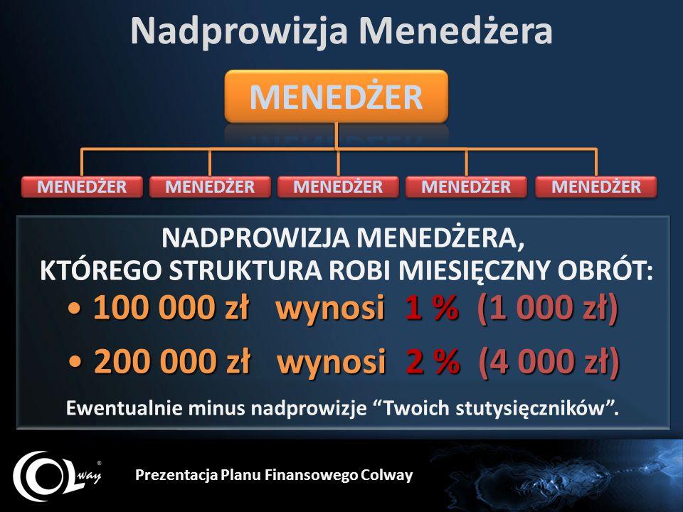 Nadprowizja Menedżera Prezentacja Planu Finansowego Colway NADPROWIZJA MENEDŻERA, KTÓREGO STRUKTURA ROBI MIESIĘCZNY OBRÓT: 100 000 zł wynosi 1 % (1 00