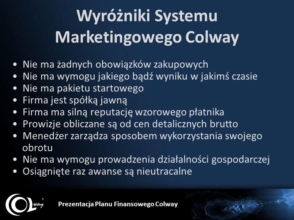 Wyróżniki Systemu Marketingowego Colway Nie ma żadnych obowiązków zakupowych Nie ma wymogu jakiego bądź wyniku w jakimś czasie Nie ma pakietu startowe