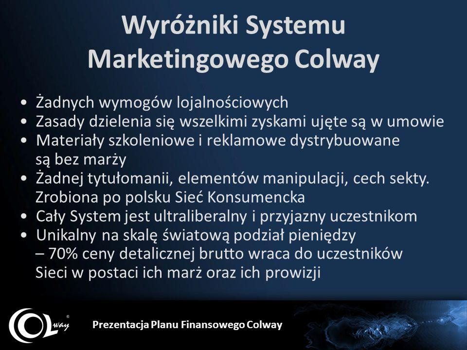 Wyróżniki Systemu Marketingowego Colway Żadnych wymogów lojalnościowych Zasady dzielenia się wszelkimi zyskami ujęte są w umowie Materiały szkoleniowe i reklamowe dystrybuowane są bez marży Żadnej tytułomanii, elementów manipulacji, cech sekty.