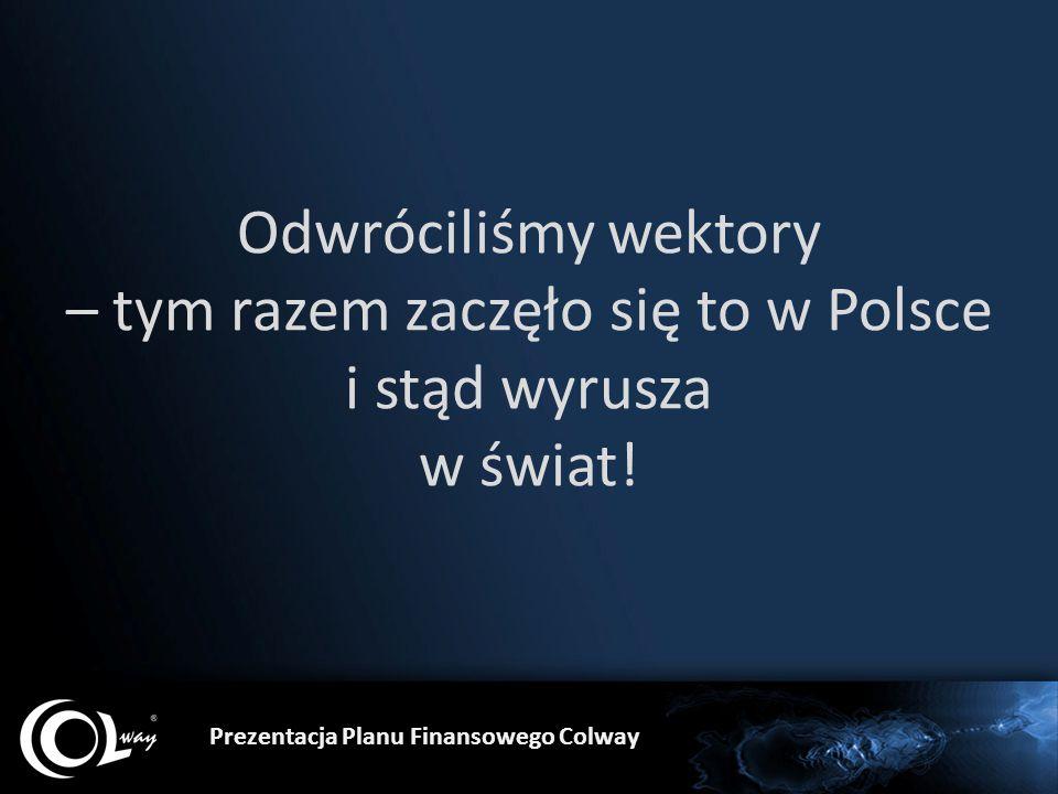 Odwróciliśmy wektory – tym razem zaczęło się to w Polsce i stąd wyrusza w świat! Prezentacja Planu Finansowego Colway