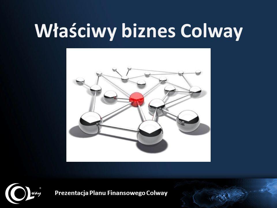 Właściwy biznes Colway Prezentacja Planu Finansowego Colway