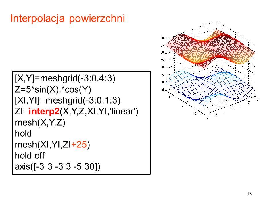 19 [X,Y]=meshgrid(-3:0.4:3) Z=5*sin(X).*cos(Y) [XI,YI]=meshgrid(-3:0.1:3) ZI=interp2(X,Y,Z,XI,YI,'linear') mesh(X,Y,Z) hold mesh(XI,YI,ZI+25) hold off