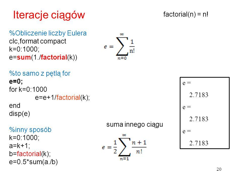 20 %Obliczenie liczby Eulera clc,format compact k=0:1000; e=sum(1./factorial(k)) %to samo z pętlą for e=0; for k=0:1000 e=e+1/factorial(k); end disp(e