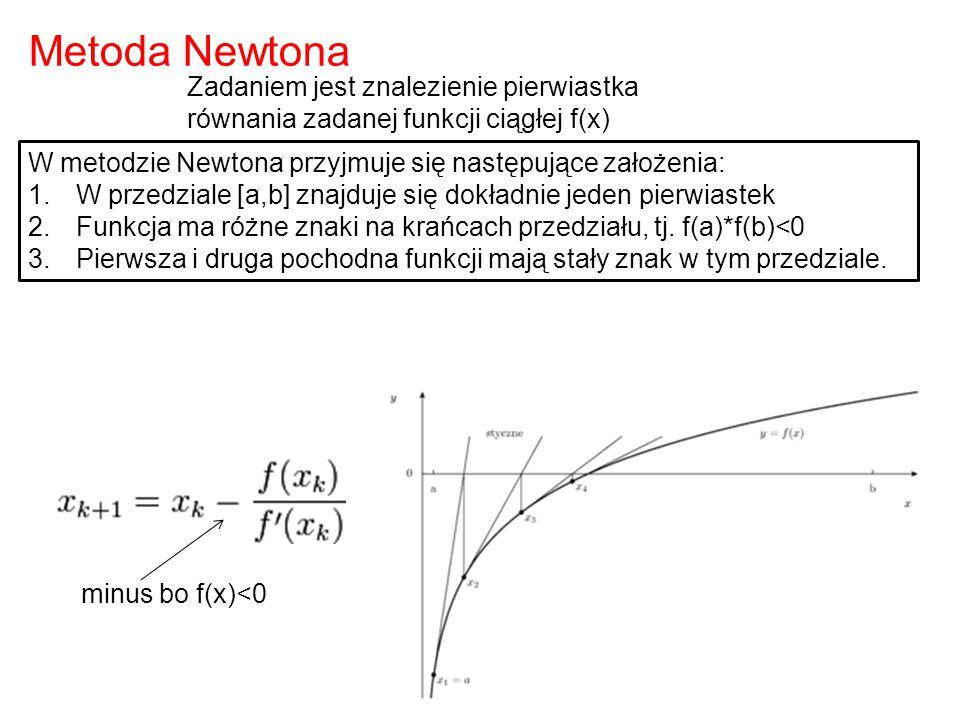 26 W metodzie Newtona przyjmuje się następujące założenia: 1.W przedziale [a,b] znajduje się dokładnie jeden pierwiastek 2.Funkcja ma różne znaki na k