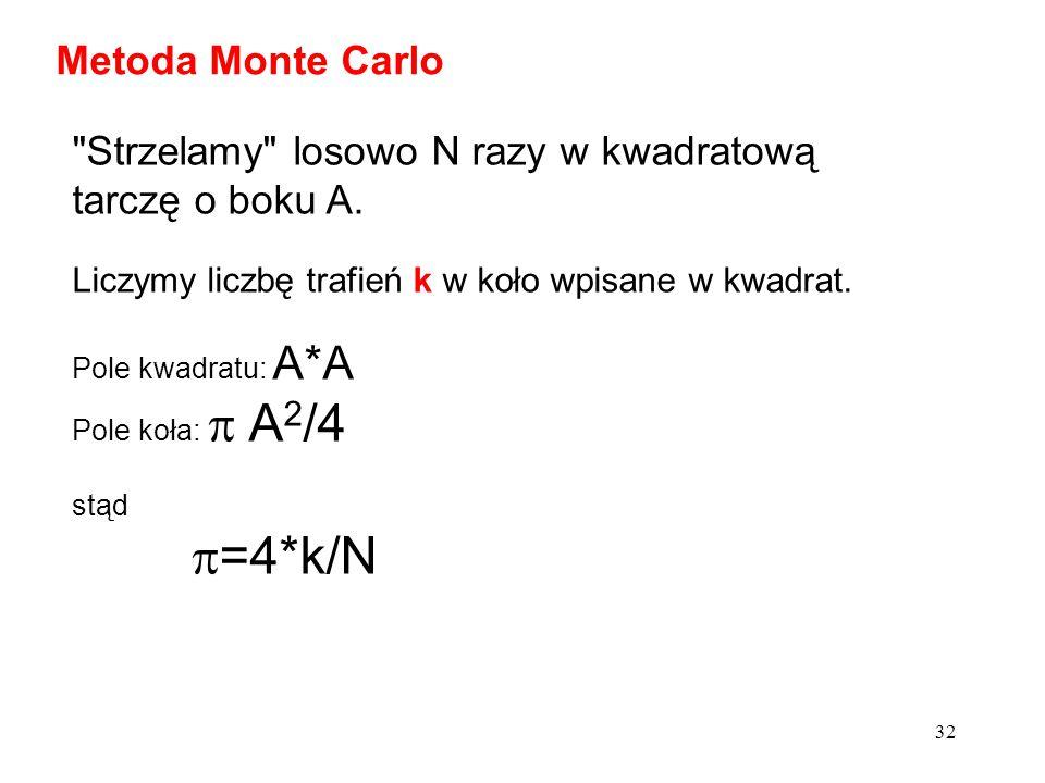 32 Metoda Monte Carlo