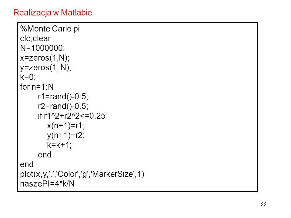 33 %Monte Carlo pi clc,clear N=1000000; x=zeros(1,N); y=zeros(1, N); k=0; for n=1:N r1=rand()-0.5; r2=rand()-0.5; if r1^2+r2^2<=0.25 x(n+1)=r1; y(n+1)