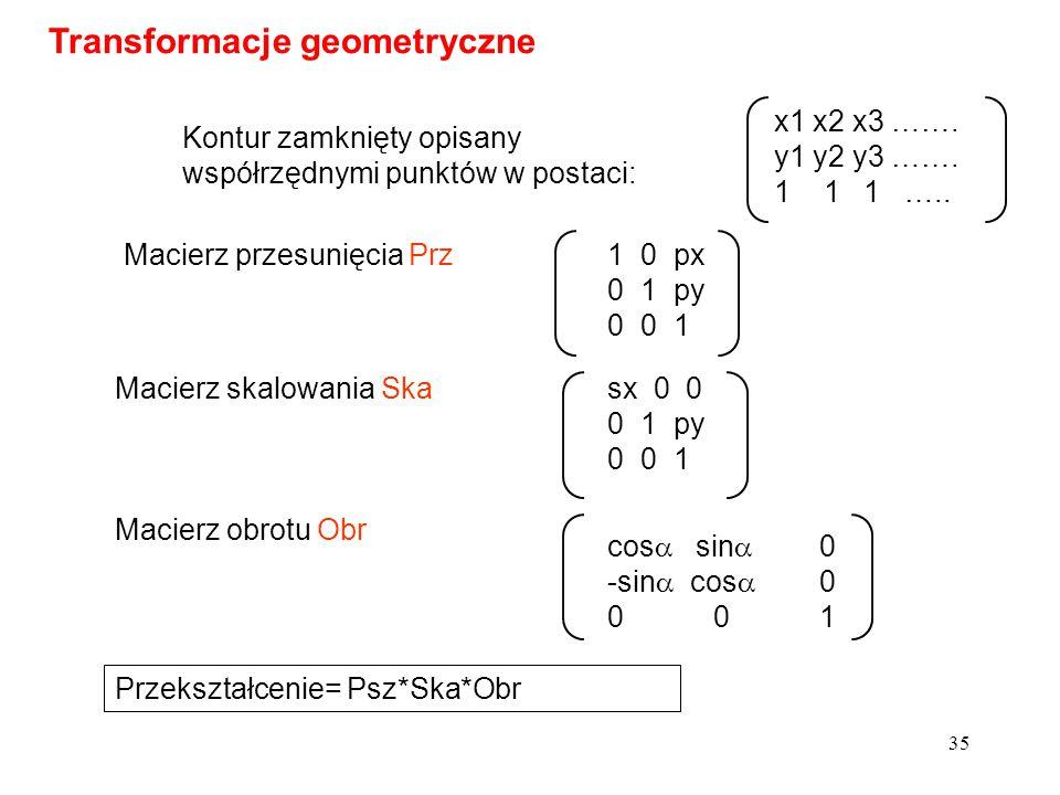 35 Transformacje geometryczne Kontur zamknięty opisany współrzędnymi punktów w postaci: Macierz przesunięcia Prz Macierz skalowania Ska Macierz obrotu