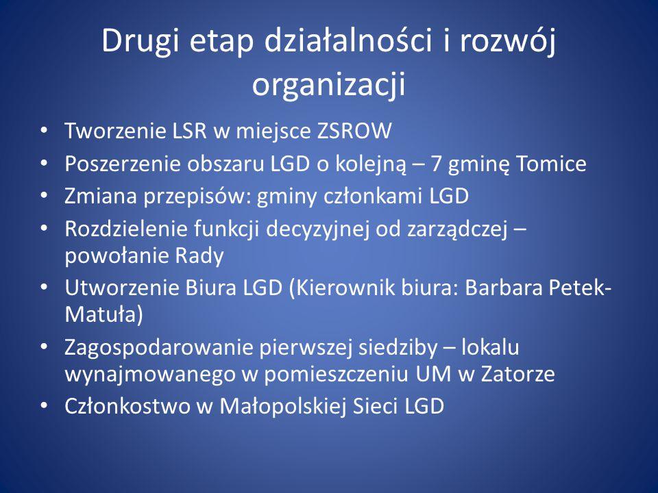 Drugi etap działalności i rozwój organizacji Tworzenie LSR w miejsce ZSROW Poszerzenie obszaru LGD o kolejną – 7 gminę Tomice Zmiana przepisów: gminy