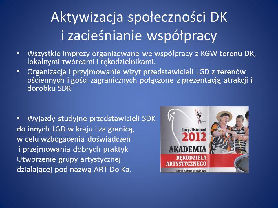 Aktywizacja społeczności DK i zacieśnianie współpracy Wszystkie imprezy organizowane we współpracy z KGW terenu DK, lokalnymi twórcami i rękodzielnikami.