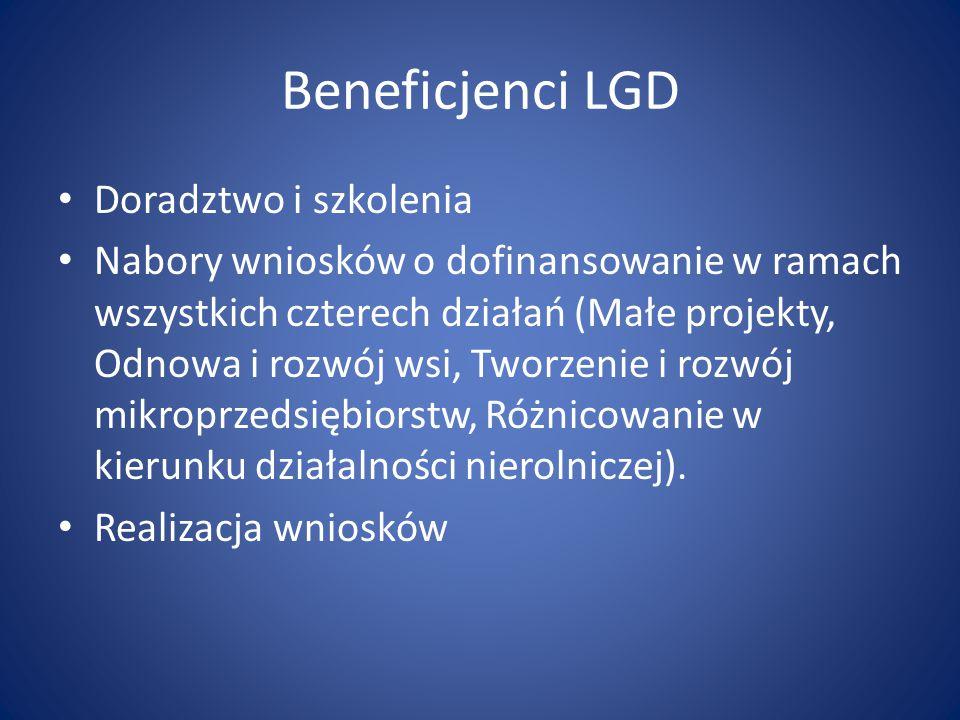 Beneficjenci LGD Doradztwo i szkolenia Nabory wniosków o dofinansowanie w ramach wszystkich czterech działań (Małe projekty, Odnowa i rozwój wsi, Tworzenie i rozwój mikroprzedsiębiorstw, Różnicowanie w kierunku działalności nierolniczej).