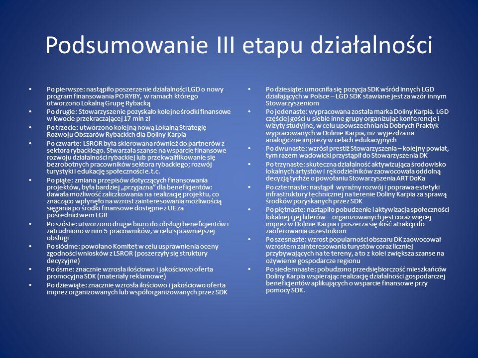 Podsumowanie III etapu działalności Po pierwsze: nastąpiło poszerzenie działalności LGD o nowy program finansowania PO RYBY, w ramach którego utworzono Lokalną Grupę Rybacką Po drugie: Stowarzyszenie pozyskało kolejne środki finansowe w kwocie przekraczającej 17 mln zł Po trzecie: utworzono kolejną nową Lokalną Strategię Rozwoju Obszarów Rybackich dla Doliny Karpia Po czwarte: LSROR była skierowana również do partnerów z sektora rybackiego.