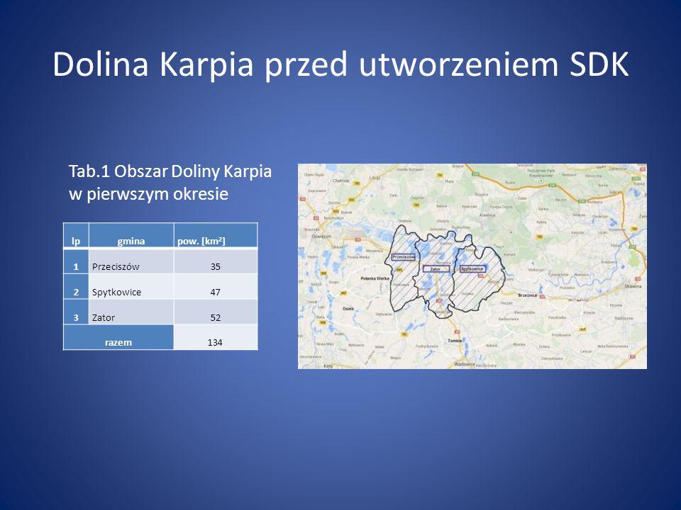 Dolina Karpia przed utworzeniem SDK lpgminapow. [km 2 ] 1Przeciszów35 2Spytkowice47 3Zator52 razem134 Tab.1 Obszar Doliny Karpia w pierwszym okresie