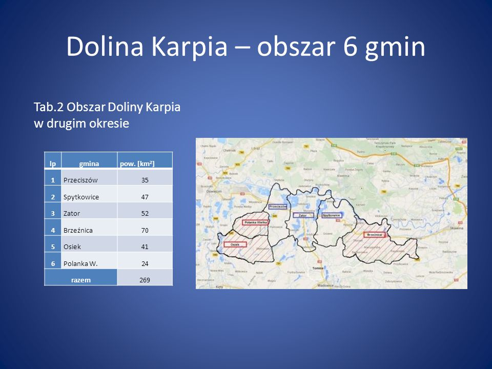 Dolina Karpia – obszar 6 gmin lpgminapow. [km 2 ] 1Przeciszów35 2Spytkowice47 3Zator52 4Brzeźnica70 5Osiek41 6Polanka W.24 razem269 Tab.2 Obszar Dolin
